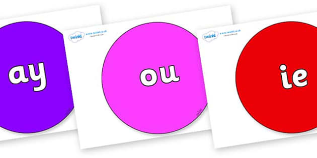 Phase 5 Phonemes on Circles - Phonemes, phoneme, Phase 5, Phase five, Foundation, Literacy, Letters and Sounds, DfES, display
