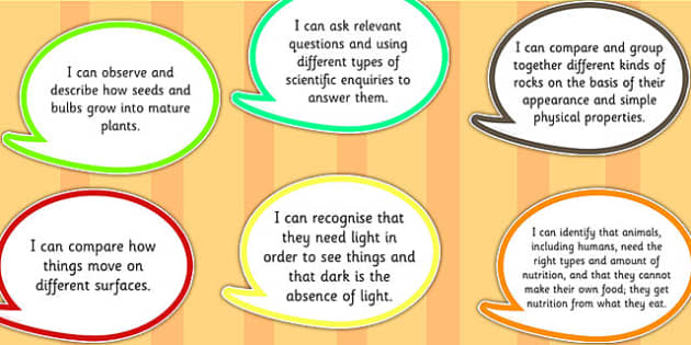 2014 Curriculum Year 3 Assessment I Can Speech Bubbles - targets