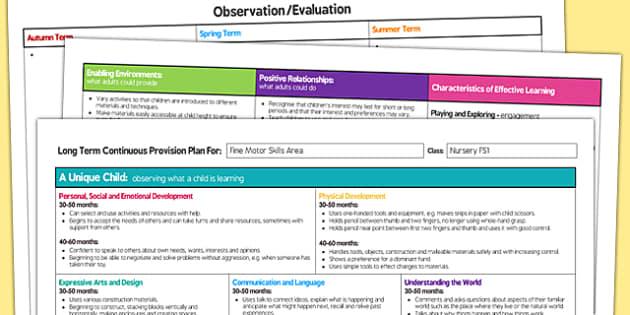 Fine Motor Skills Area Editable Continuous Provision Plan Nursery FS1 - fine motor skills, area, editable