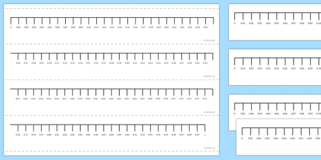 Hundredths Number Line - hundredths, decimals, decimal numbers, number line, compare, order,