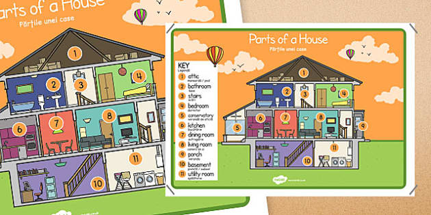 Parts of a House Poster Romanian Translation - romanian, parts, house, poster, display, display poster