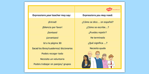 Hoja de Expresiones en la clase de español - spanish, expressions, target language, display, speaking, word mat, promote speaking