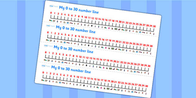 Sleeping Beauty Number Lines 0 30 - sleeping beauty, number line, numberline, number track, number strip, counting on, counting back, counting, maths aid