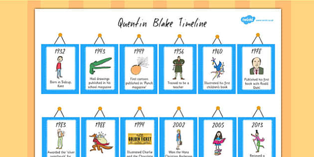 Quentin Blake Timeline - english, literacy, time line, display