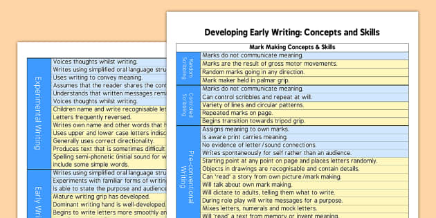 Developing Early Writing Individual Checklist EYFS - developing, early writing, individual, checklist