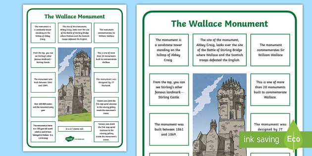 Wallace Monument Display Poster - CfE Scottish Significant Individuals, William Wallace, Wallace Monument, Scottish landmarks, Scottis