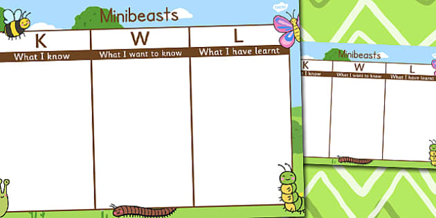 Minibeast Topic KWL Grid - minibeast, kwl grid, know, learn, want