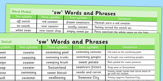 SW Word List - sw sound, word list, word, list, syllables, sound