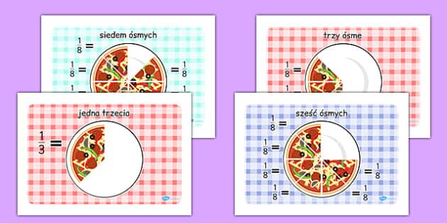 Pizza z ułamkami po polsku - matematyka, ułamki