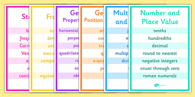 LKS2 Maths New Vocabulary Poster Pack - maths, numeracy, mathematics, vocabulary, keywords, place value, multiplication, geometry, posters, display, lower, key, stage, 2, two, y3, y4, year, 3, 4