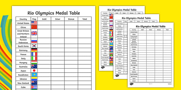 Medal Table for Rio 2016 Olympics - welsh, cymraeg, Medal table, Rio Olympics 2016, Top 23 teams from previous Olympics