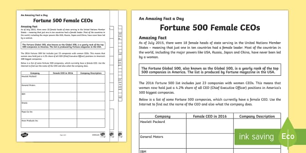 Fortune 500 Female CEOs Activity Sheet