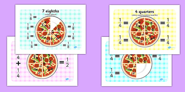 Pizza Fractions Polish Translation - polish, Fraction, numeracy, fractions, half, quarter, whole, three quarters, two halves, pizza, fraction