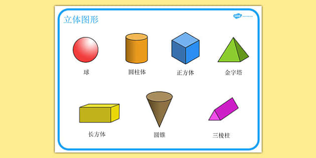 3D Shape Word Mat Chinese Mandarin - mandarin, Word mat, writing aid, 3D Shape names, Shape Flashcards, Shape Pictures, Shape Words, 3D flashcards