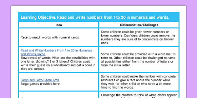 Read and Write Numbers to 20 Lesson Ideas - lesson, ideas, read