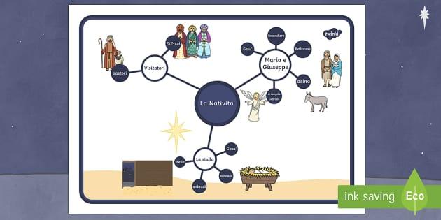 Nativita Mappa Concettuale - Nativita\', mappa concettuale, natale, buon natale, festivita\', natalizio, gesu\' bambino, st