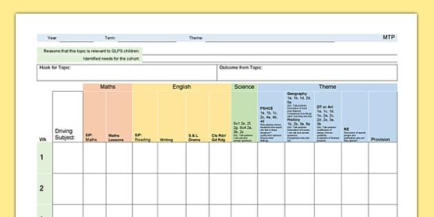Medium Term Plan Template - lesson plan, plans