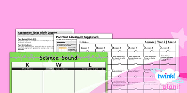 PlanIt - Science Year 4 - Sound Unit Assessment Pack