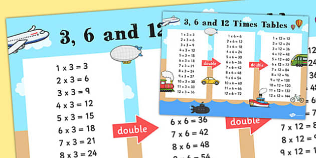 Year 4 3 6 12 Times Tables Multiplication Poster - multiply, ks2, times table, times tables