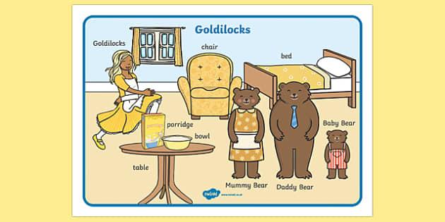 Goldilocks and the Three Bears Scene Word Mat - goldilocks and the three bears,  vocabulary mat, word mat, key words, topic words, word poster, vocabulary