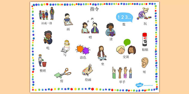 New EAL Starter Instructions Word Mat Chinese Mandarin - mandarin, literacy, words, mats