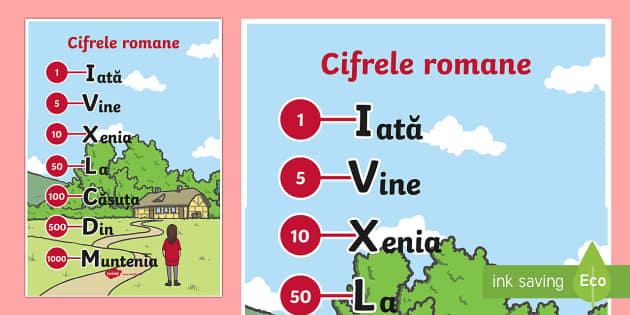 Mnemonic pentru numerele romane