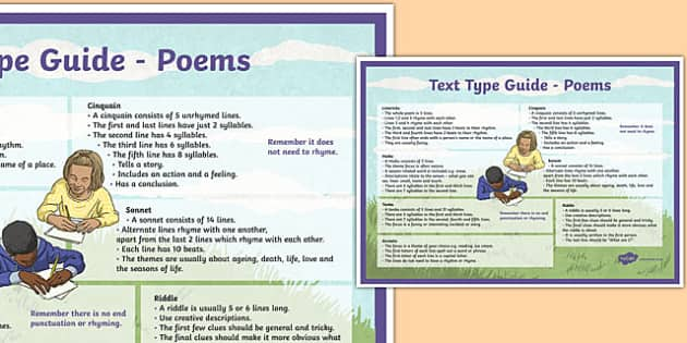 Text Type Guide Poems A4 Display Poster