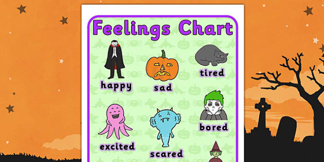 Halloween Themed Feelings Chart - Halloween, Feelings, Feeling, Chart