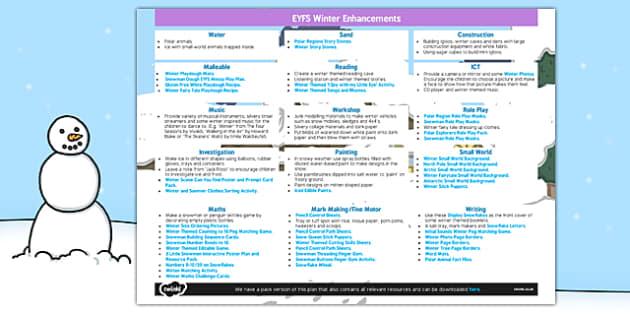 EYFS Winter Themed Enhancement Ideas - EYFS planning, early years, winter, small world
