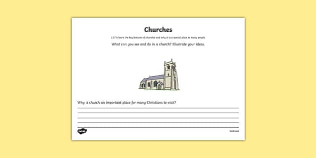 KS1 RE Christianity Church Mind Map - maps, facts, information