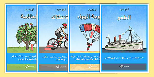 Types Of Forces Display Posters Arabic-Arabic