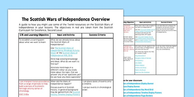 The Scottish Wars of Independence Planning Overview - planning