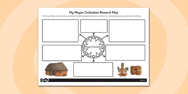 Mayan Civilisation Themed Research map - mayan, research, map