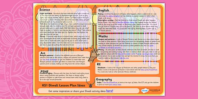 Diwali Lesson Plan Ideas KS1-diwali, lesson, plan, lesson plan, lesson ideas, KS1 lessons, KS1, KS1 lesson plan, religion lesson plan, RE