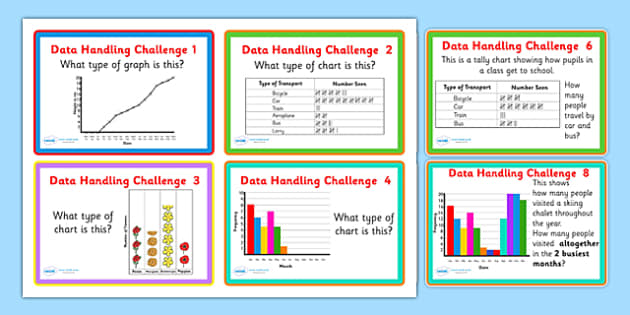 gcse maths data handling coursework Including teaching notes, mental tests, practice book answers, lesson plans, revision tests, overhead slides and additional activities the teacher support material is only available online there is also a gcse revision pack, a handling data pack (including coursework guidance), and an optional additional unit on proof.