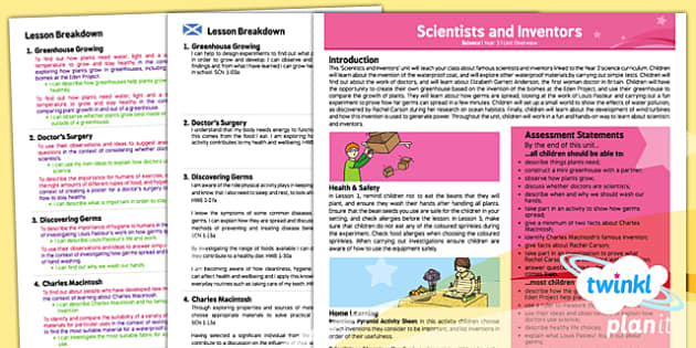 CfE Year 2 Scientists and Inventors Overview