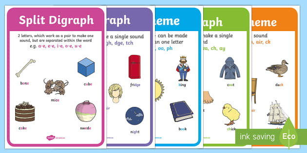 Phonics Key Words Posters - phonics, key words, posters, display, display posters