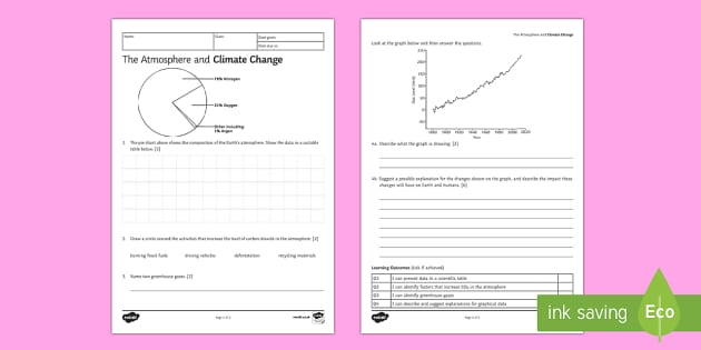 KS3 The Atmosphere Homework Activity Sheet