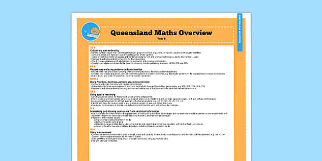 Queensland Curriculum Year 6 English Maths Numeracy Syllabus Overview - australia