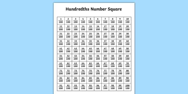 Hundredths Number Square - hundredths, fractions, number square, y4, fractions, 100