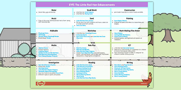 EYFS The Little Red Hen Enhancement Ideas - Early Years, continuous provision, early years planning, traditional stories
