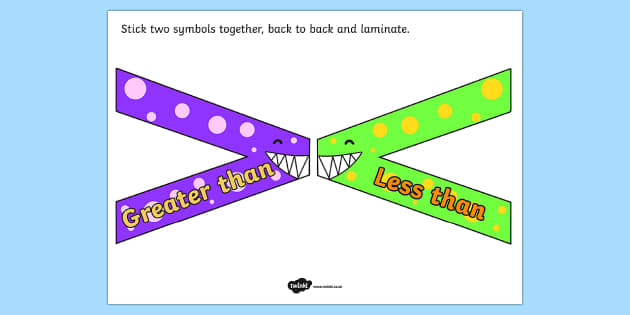 Greater Than Less Than Flippable Visual Aid Monster Theme -visual aid, aids, great than, less than, flippable aid, monster, monster theme, monster flippable aid, two sided aid, great than less than double sided symbol, sign for greater than, sign for