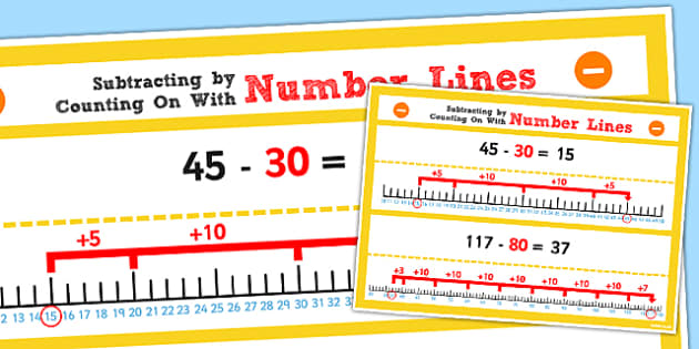 Year 2 Subtracting 2 Digit Numbers and Tens by Counting On Lines
