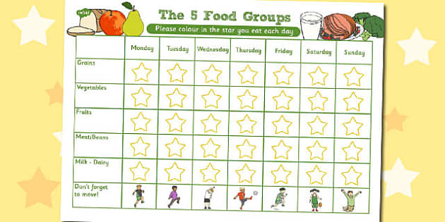 Food Groups Weekly Eating Chart - food, groups, weekly, chart