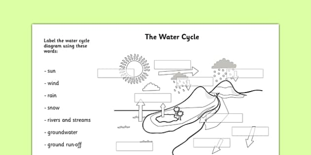 Water Cycle Labelling Worksheet water cycle water cycle – The Water Cycle Worksheets