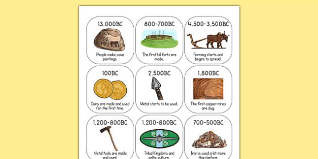 Stone Age to Iron Age Timeline Ordering Activity - history, KS2