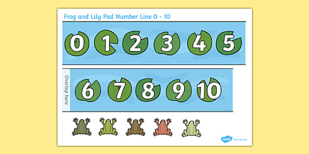 0-10 Frog and Lilypads Number Line - 0-10 Frog and Lilypads Numberline, 0-10, frog, lilypad, lake, frogs, lilypads, Counting, Numberline, Number line, Counting on, Counting back, A4, display