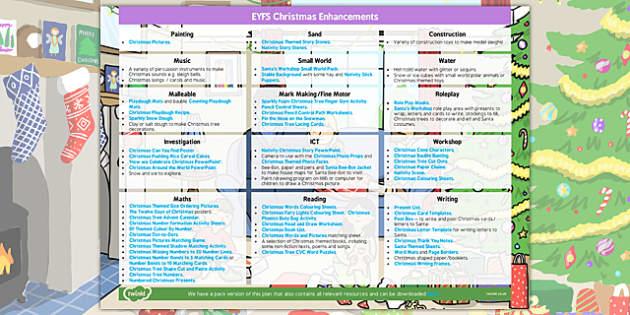 EYFS Christmas Themed Enhancement Ideas - eyfs, christmas, themed, enhancement, ideas
