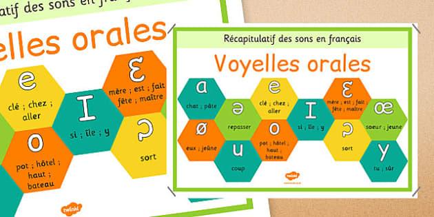 Alphabet Phonétique Voyelles Orales Display Poster French - french, alphabet, phonetic, vowel, display, poster