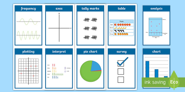 CfE First Level Numeracy and Mathematics Data and Analysis Keyword Flashcards - Wall Display, keywords, MNU 1-22a, language of maths, vocabulary, word wall,Scottish